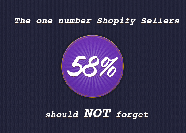 The one number Shopify sellers should not forget: 58% of transactions come from mobile